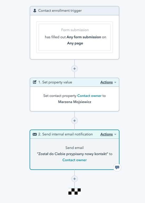 workflow - przypisanie właściciela kontaktu